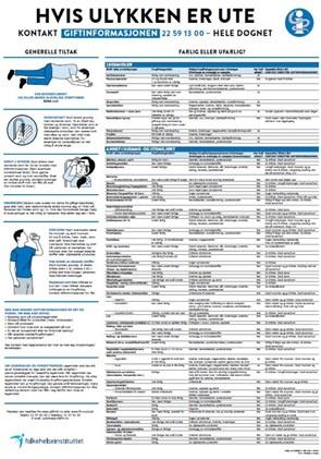 Plakat med informasjon om hva man skal gjøre ved ulike forgiftninger