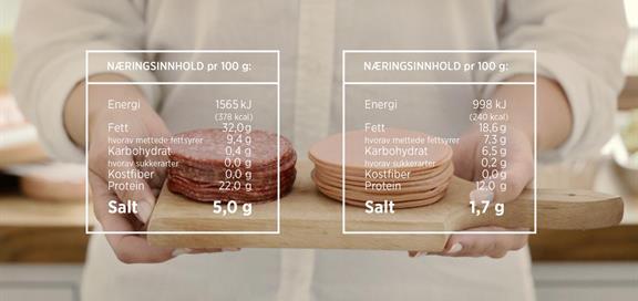 Saltinnholdet i ulike matvarer.